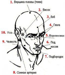 boleviye-tochki-golovi