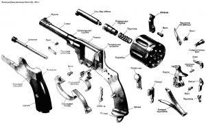 polnaya-razborka-revolvera-nagan