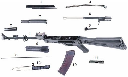 Технические характеристики автомата Калашникова АК 74