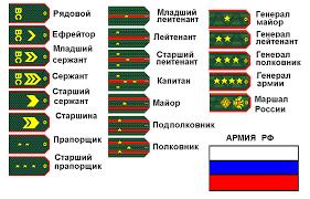 Воинские звания по очередифото